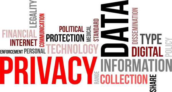 Privacy Word Cloud