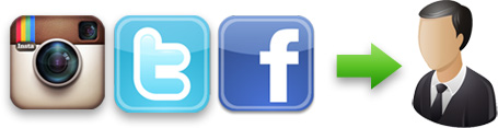 Social media Icons respresenting conversion of social visits to leads.
