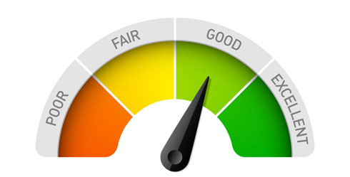 Gauge Poor Fair good Excellent