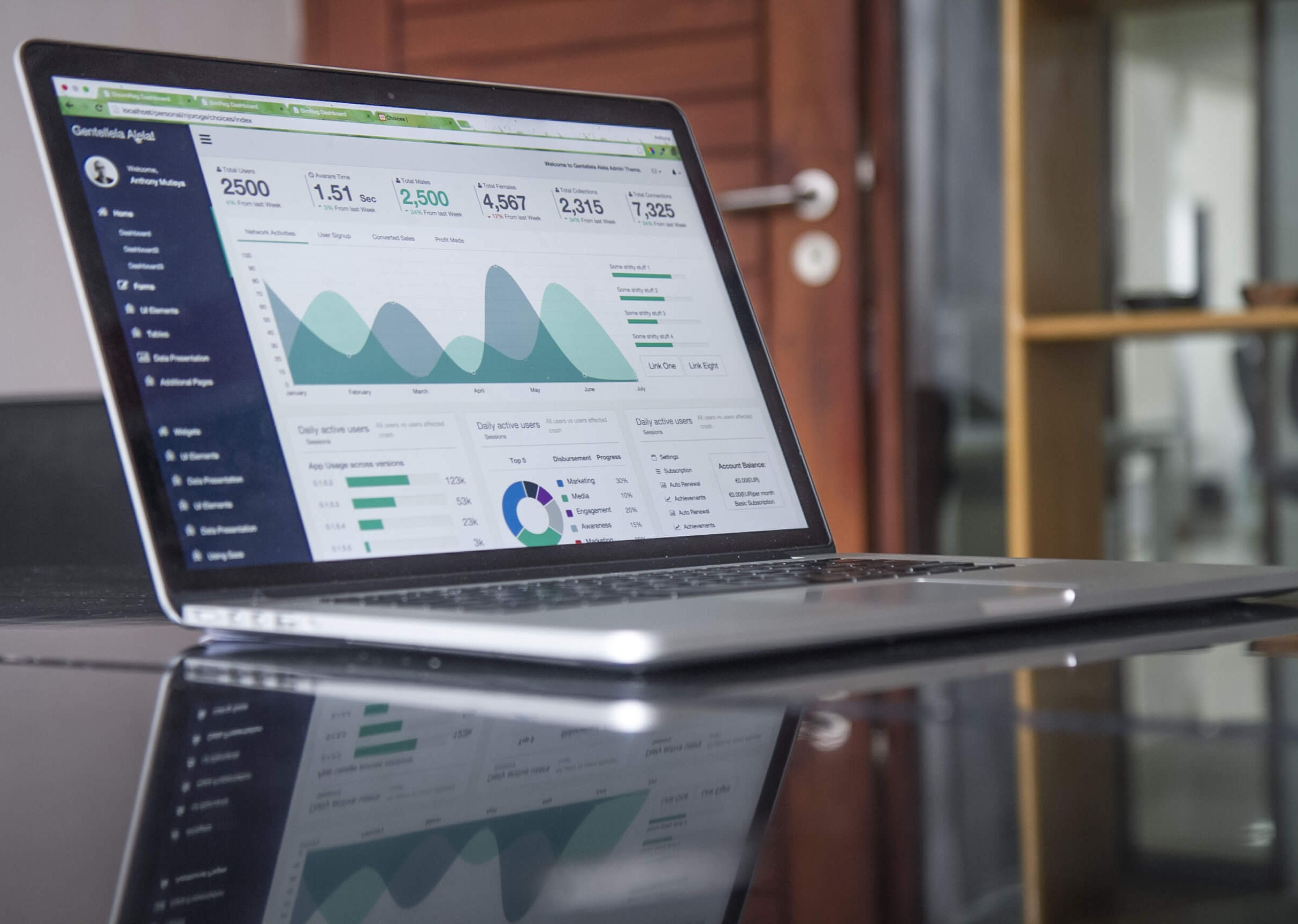 5 Benefits of a Third Party Marketing Audit Marketing Audit 2019