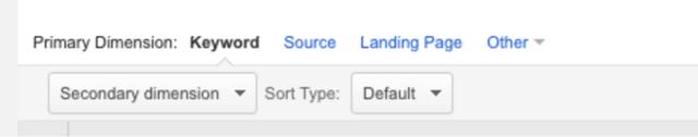 Keyword types in Google Analytics